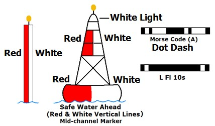 Safe Water / Mid-Channel Buoy