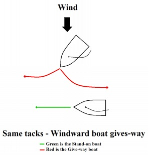 Same Tack - windward gives-way to leeward
