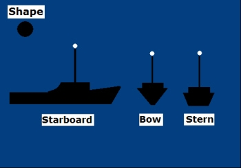 Navigation Lights - Anchor Under 50