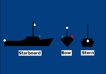 Navigation Lights - Power boat under 50m